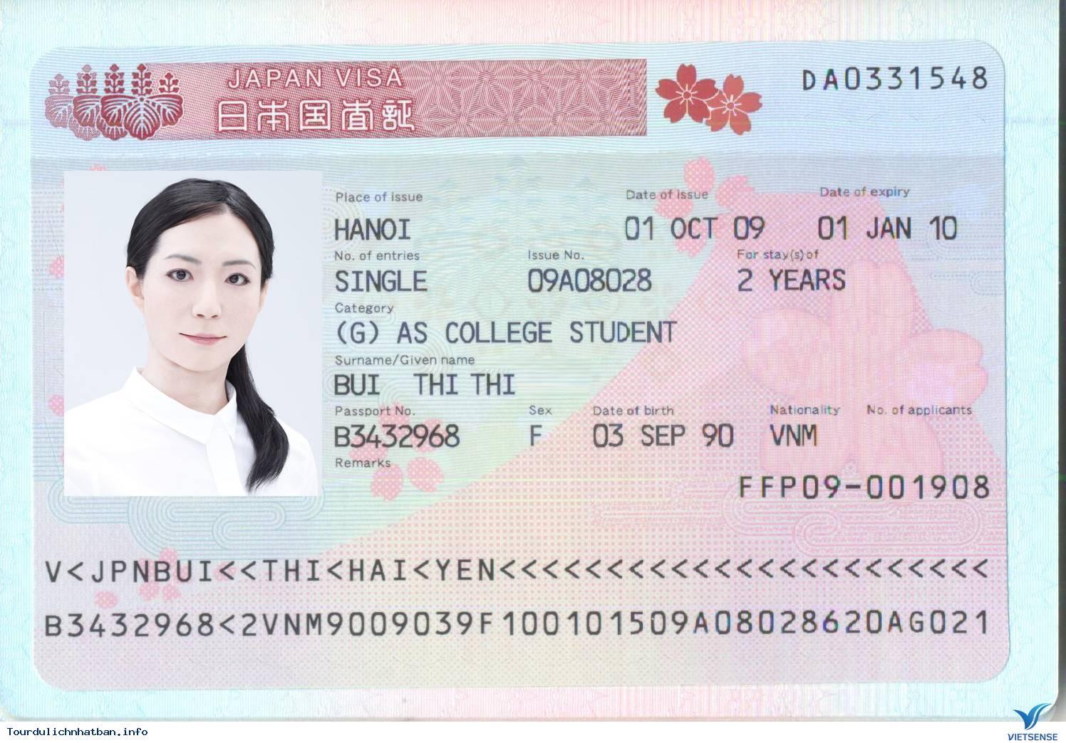 đi Nhật Bản có cần visa không?
